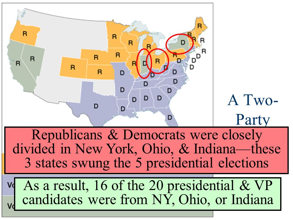 A Two-Party Stalemate Republicans & Democrats were closely divided in New York, Ohio, & Indiana—these 3 states swung the 5 presidential elections.