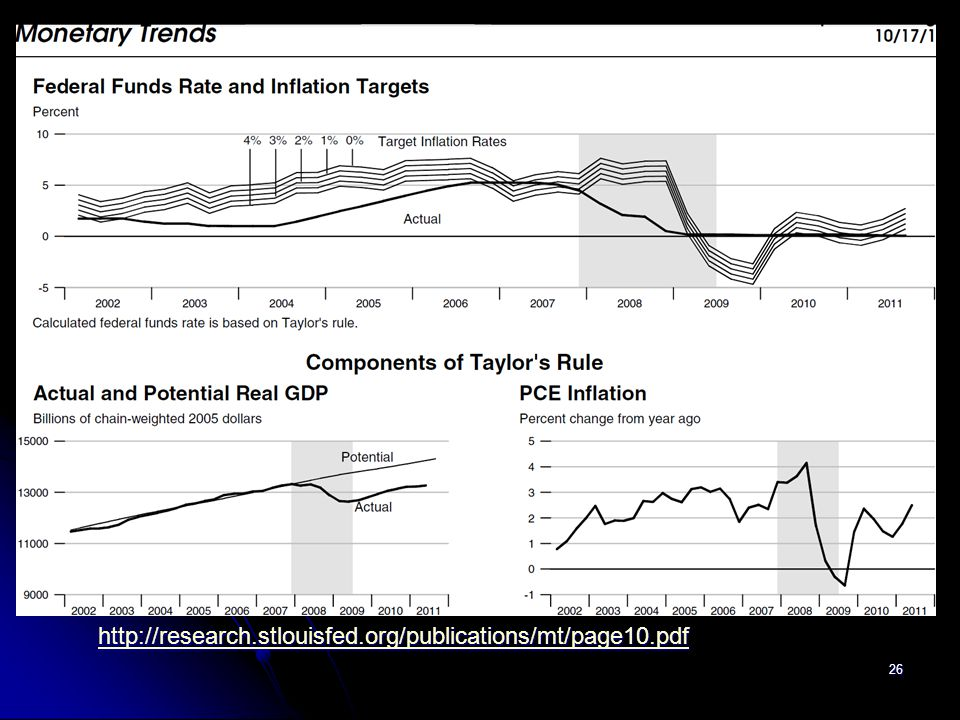 http://research.stlouisfed.org/publications/mt/page10.pdf