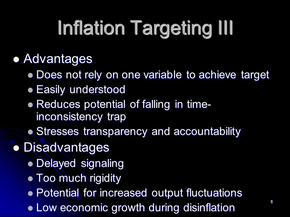Inflation Targeting III