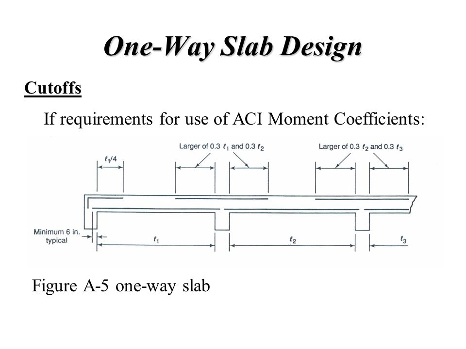 One-Way Slab Design Cutoffs