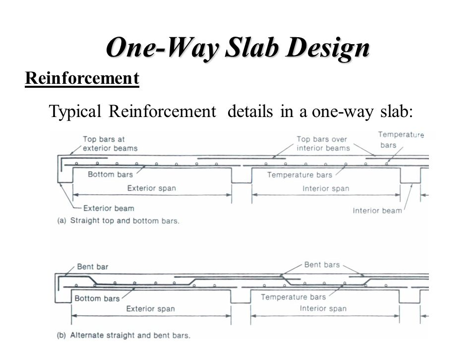 One-Way Slab Design Reinforcement