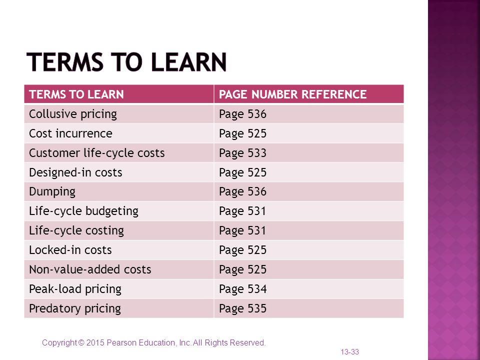 Terms to learn TERMS TO LEARN PAGE NUMBER REFERENCE Collusive pricing