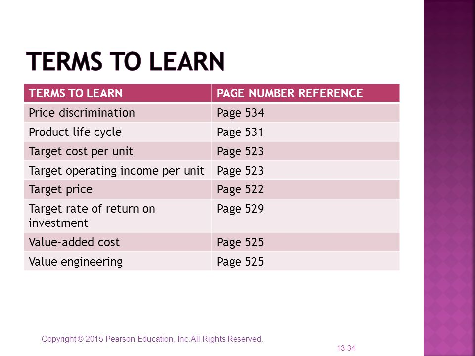 Terms to learn TERMS TO LEARN PAGE NUMBER REFERENCE