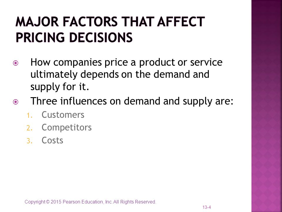 Major factors that affect Pricing decisions