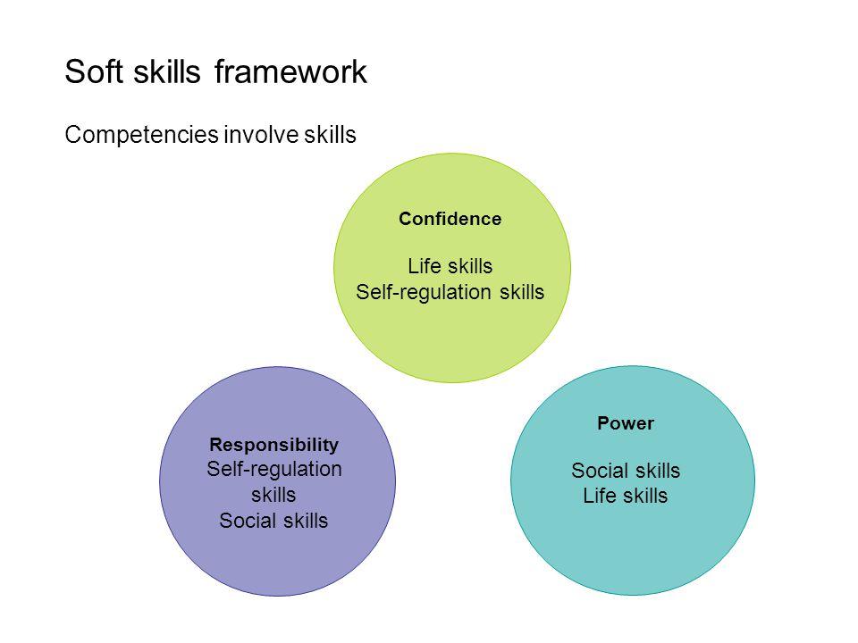 Soft skills framework Competencies involve skills Life skills