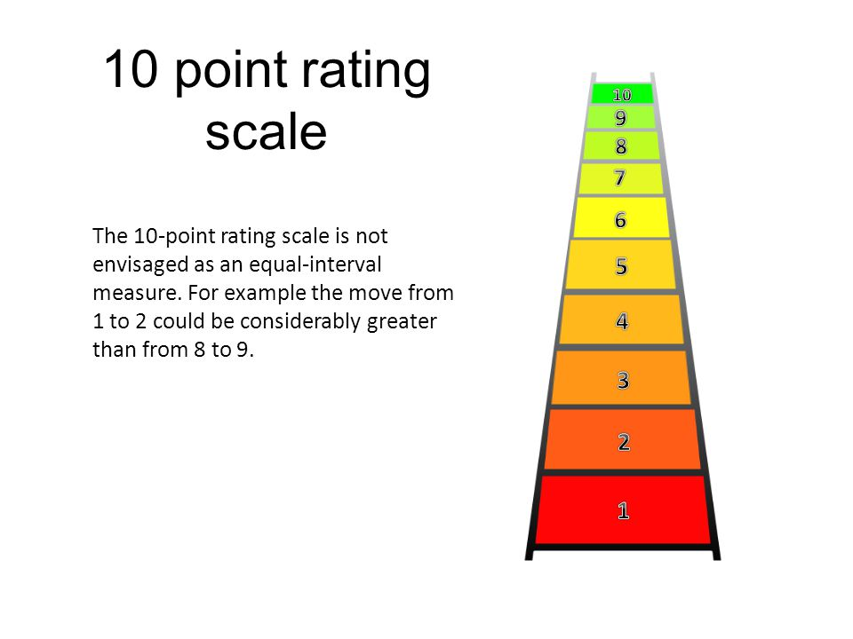 1 2. 3. 4. 5. 6. 7. 8. 9. 10. 10 point rating scale.