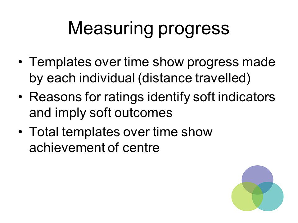Measuring progress Templates over time show progress made by each individual (distance travelled)