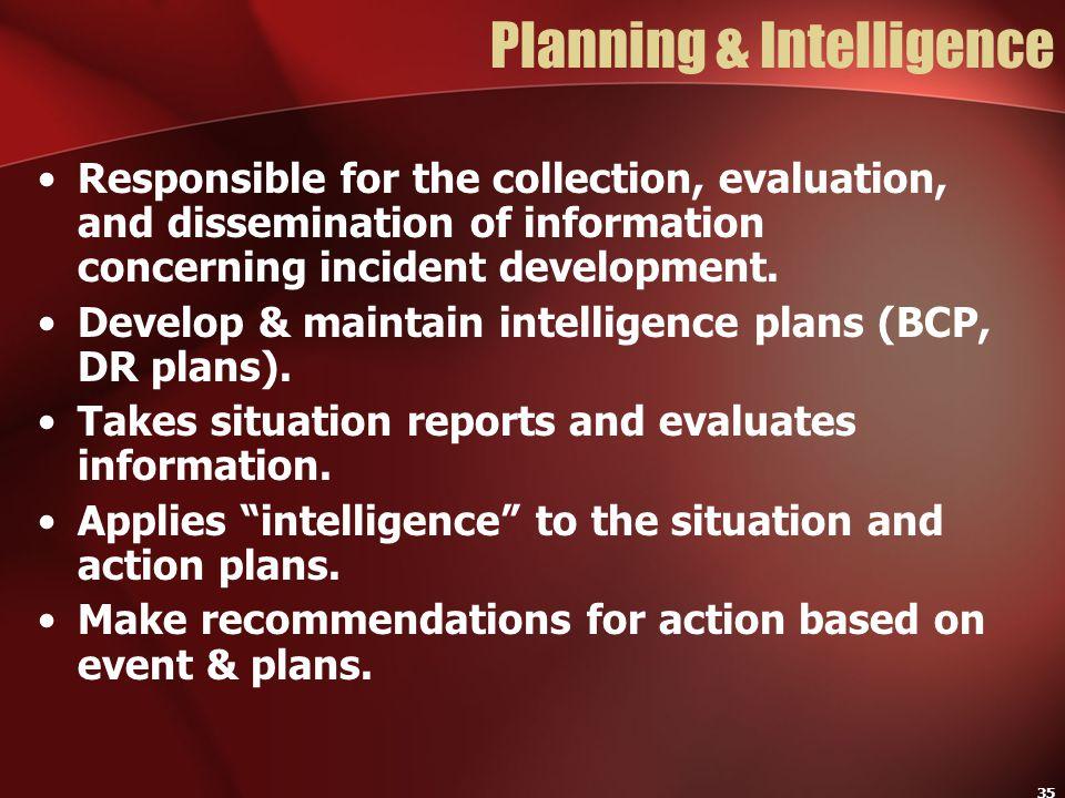 Planning & Intelligence