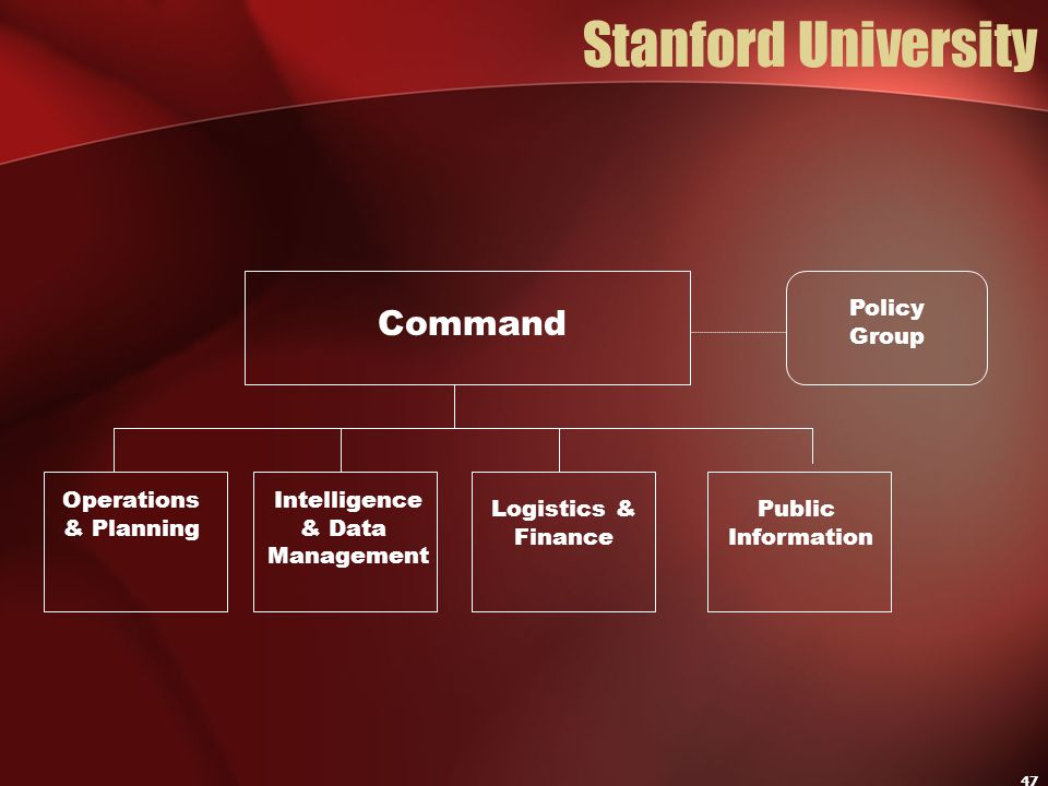 Stanford University Command Operations & Planning Intelligence & Data