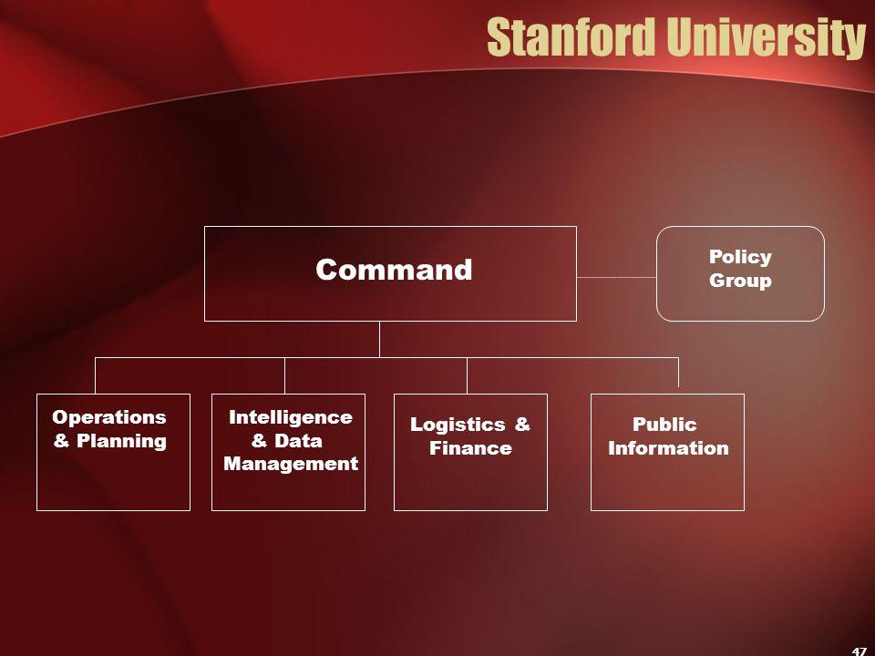Stanford University Command Operations & Planning Intelligence & Data