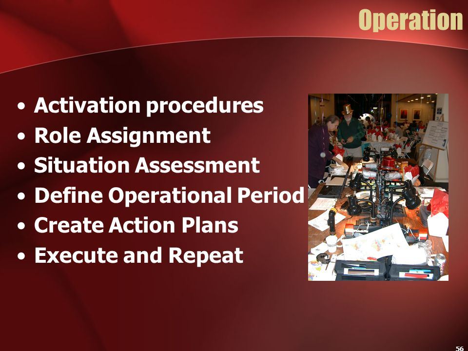 Operation Activation procedures Role Assignment Situation Assessment