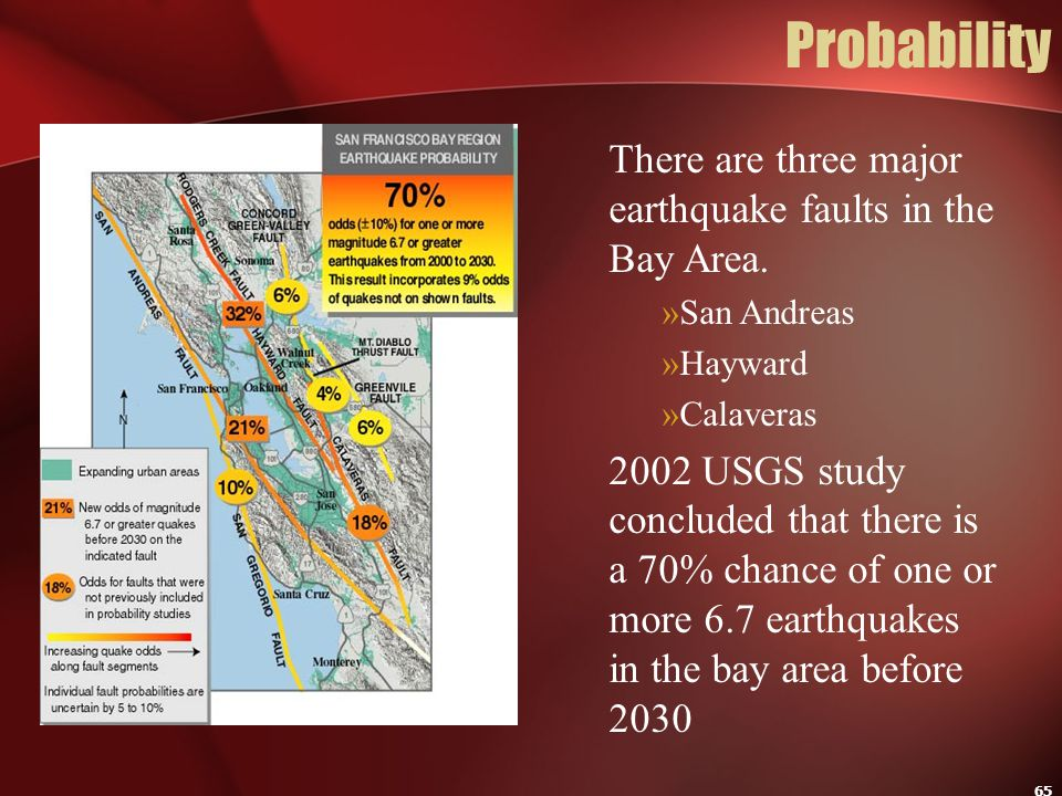 Probability There are three major earthquake faults in the Bay Area.