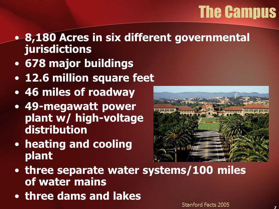 The Campus 8,180 Acres in six different governmental jurisdictions