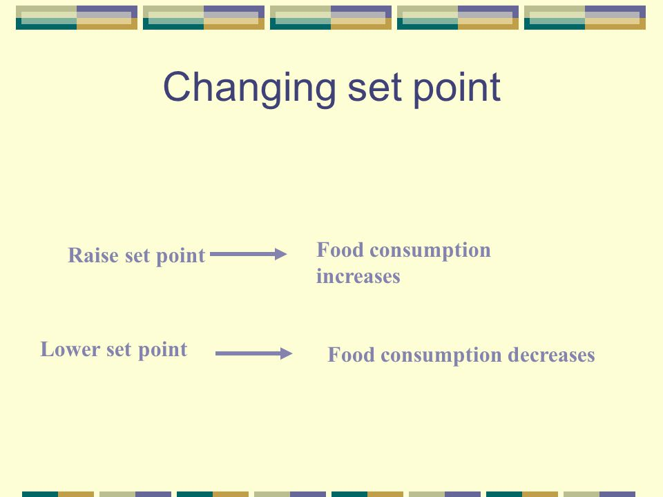 Changing set point Food consumption increases Raise set point