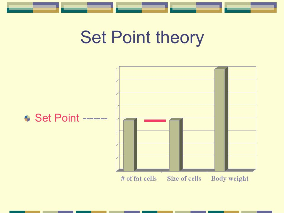 Set Point theory Set Point -------