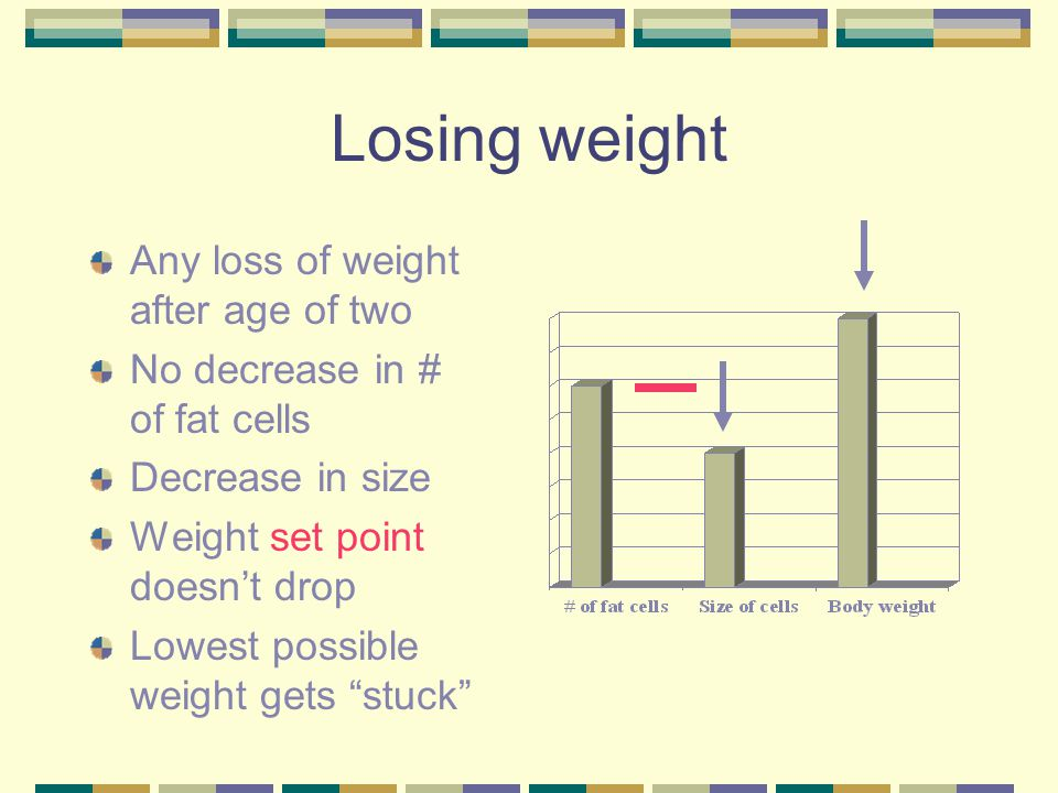 Losing weight Any loss of weight after age of two