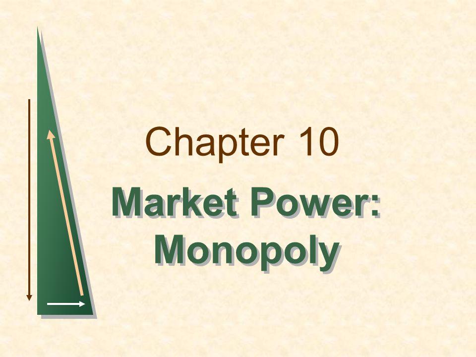 Market Power: Monopoly