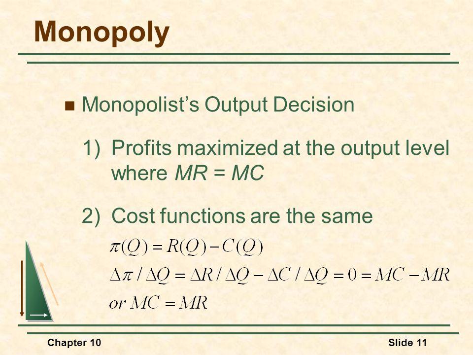 Monopoly Monopolist's Output Decision