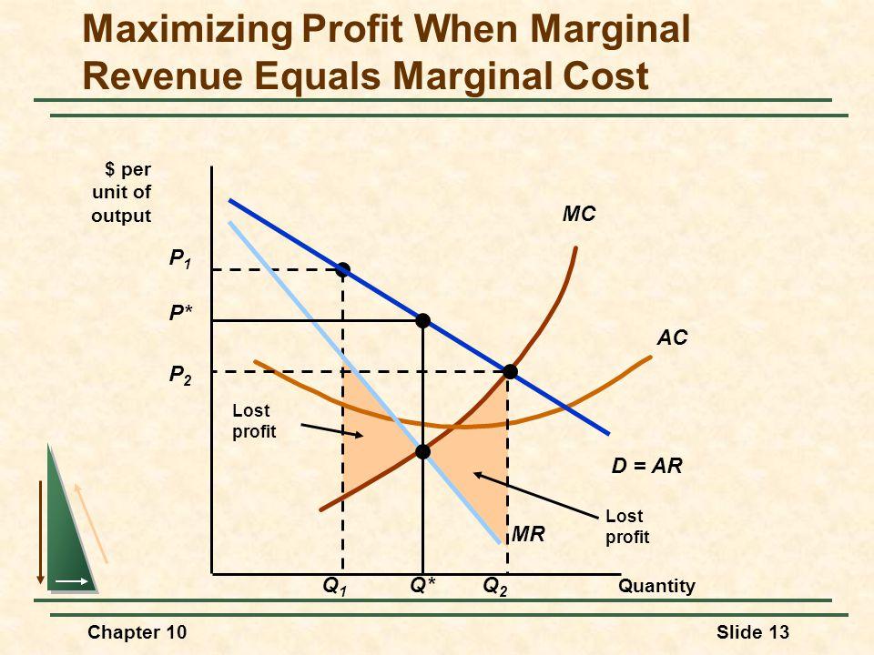 Maximizing Profit When Marginal Revenue Equals Marginal Cost