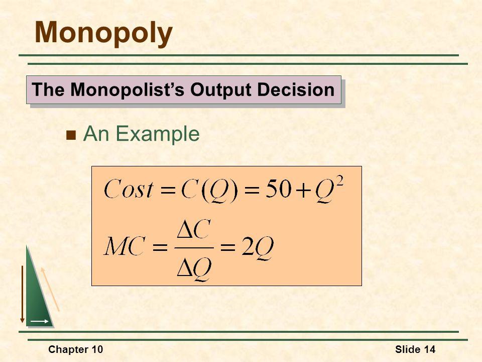 The Monopolist's Output Decision