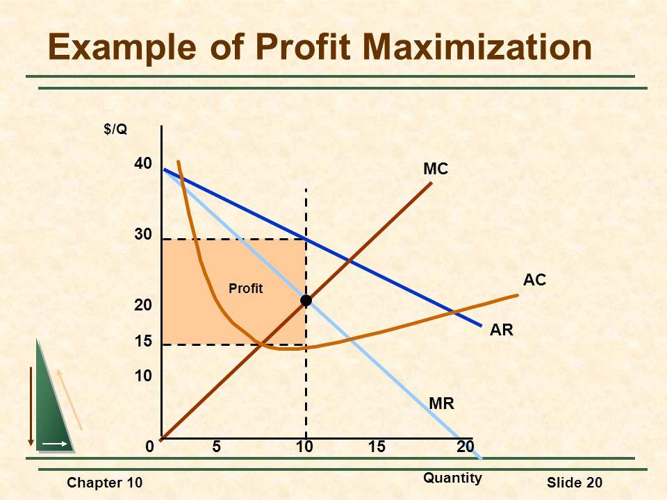 Example of Profit Maximization