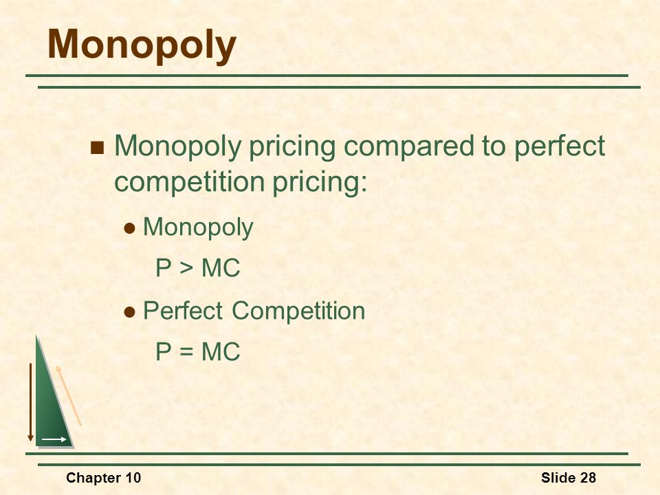 Monopoly Monopoly pricing compared to perfect competition pricing: