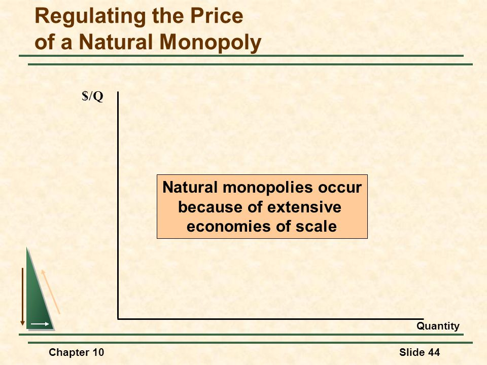 Regulating the Price of a Natural Monopoly