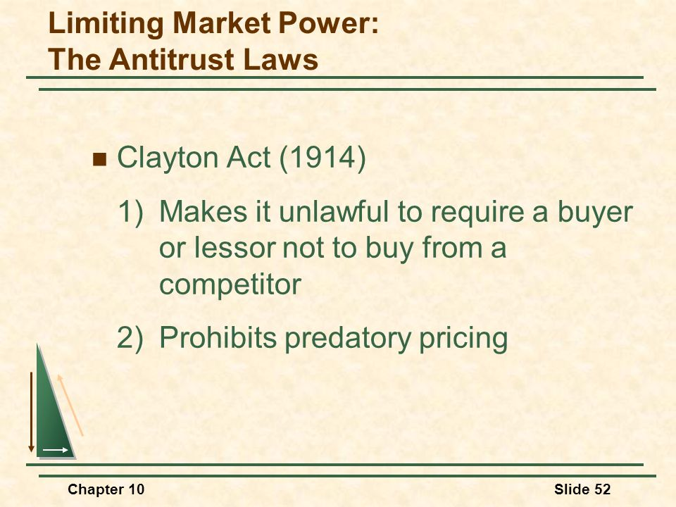 Limiting Market Power: The Antitrust Laws