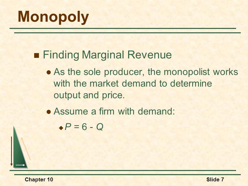 Monopoly Finding Marginal Revenue