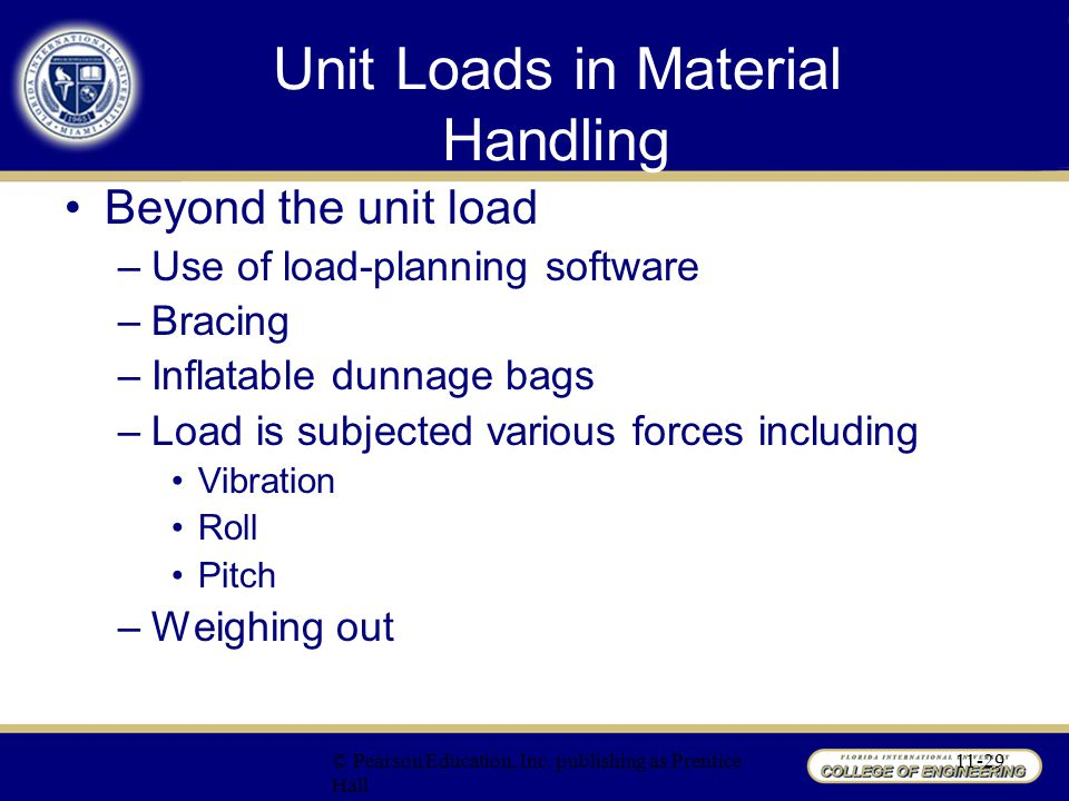 Unit Loads in Material Handling