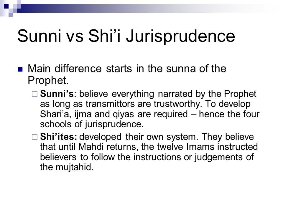 Sunni vs Shi'i Jurisprudence