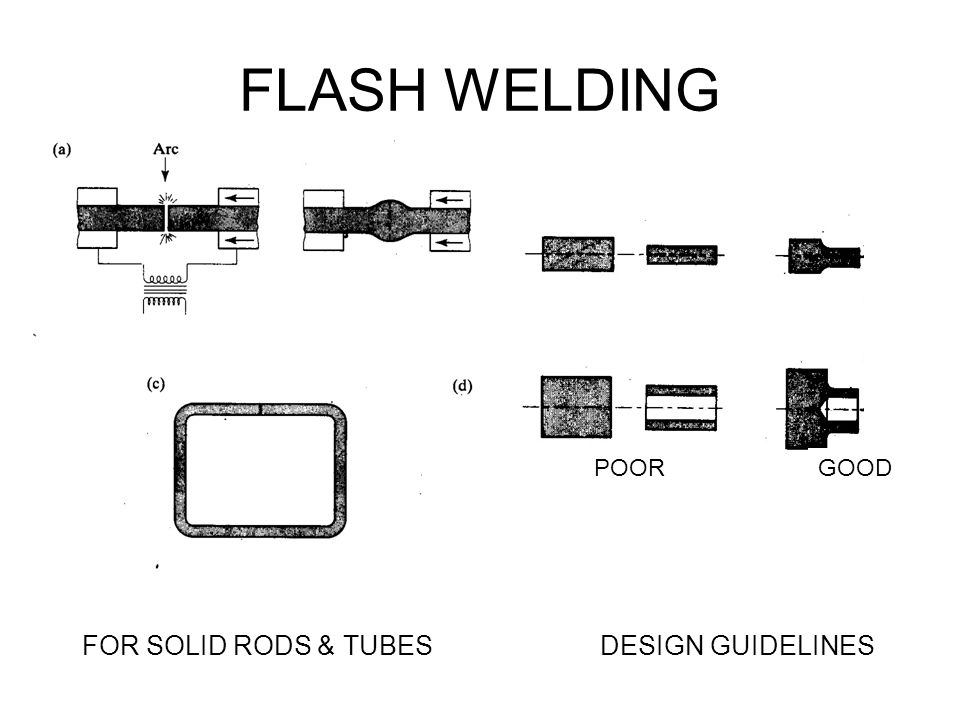 FLASH WELDING POOR GOOD FOR SOLID RODS & TUBES DESIGN GUIDELINES