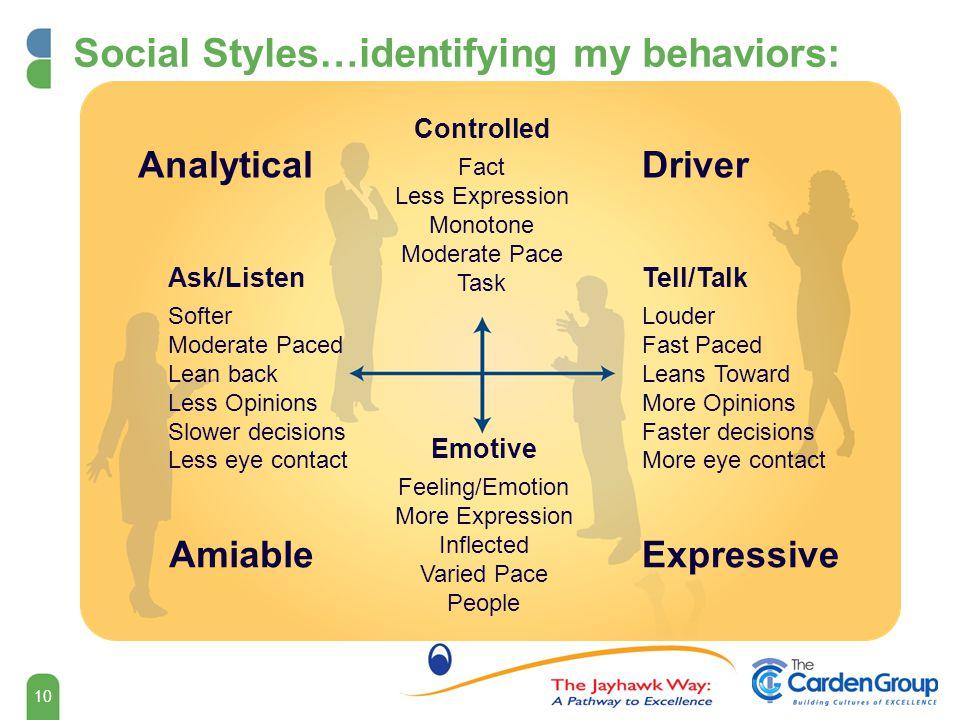 Social Styles…identifying my behaviors: