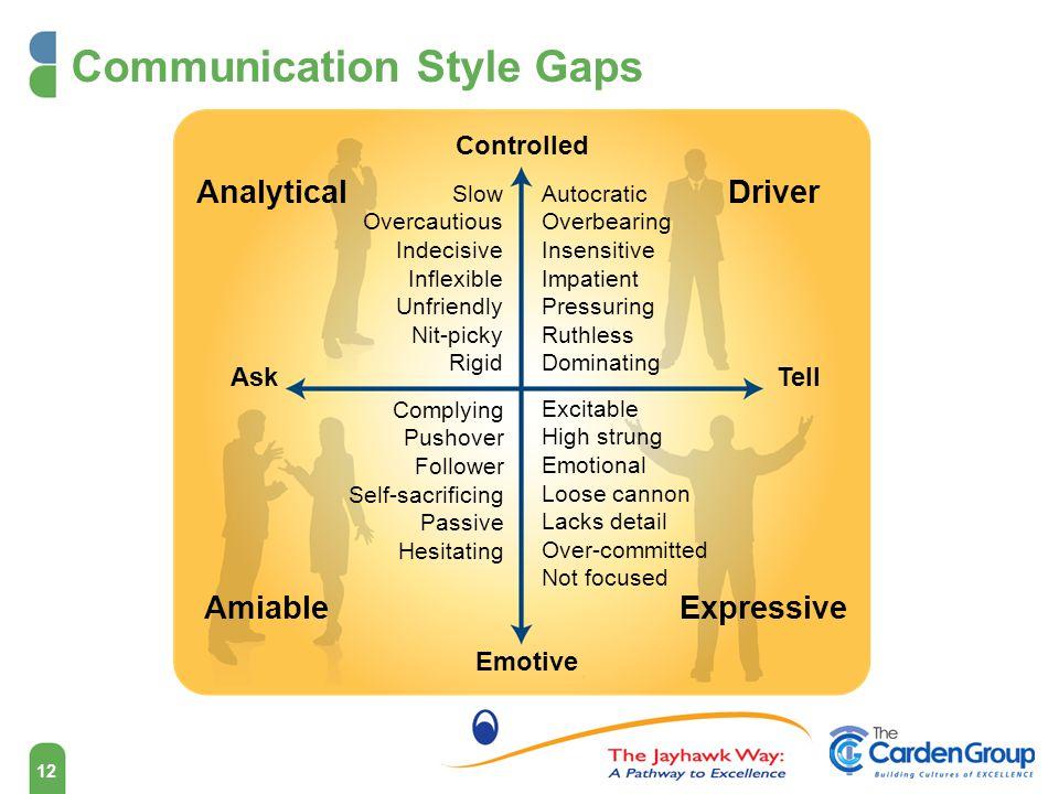 Communication Style Gaps