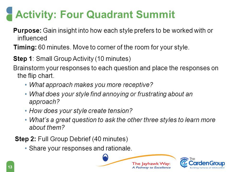 Activity: Four Quadrant Summit
