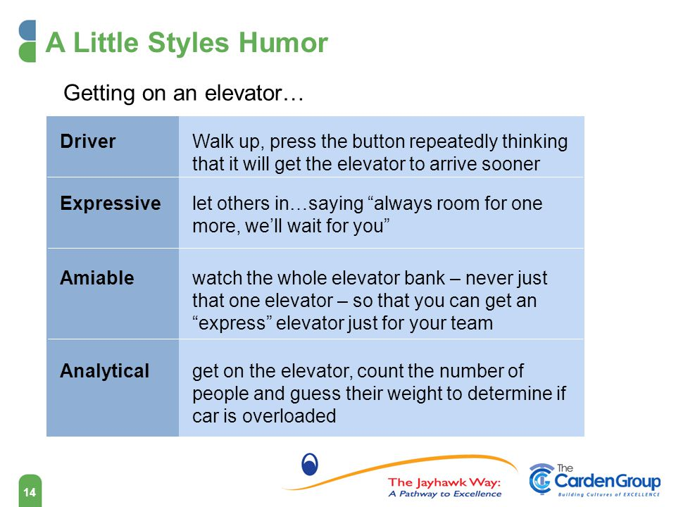 A Little Styles Humor Getting on an elevator… Driver