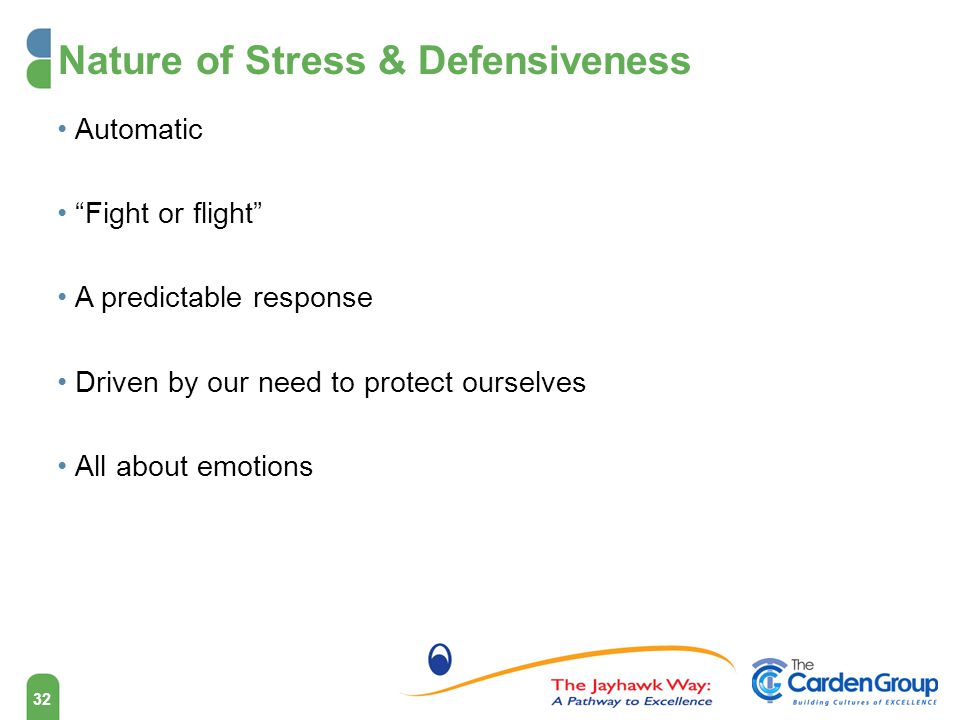 Nature of Stress & Defensiveness