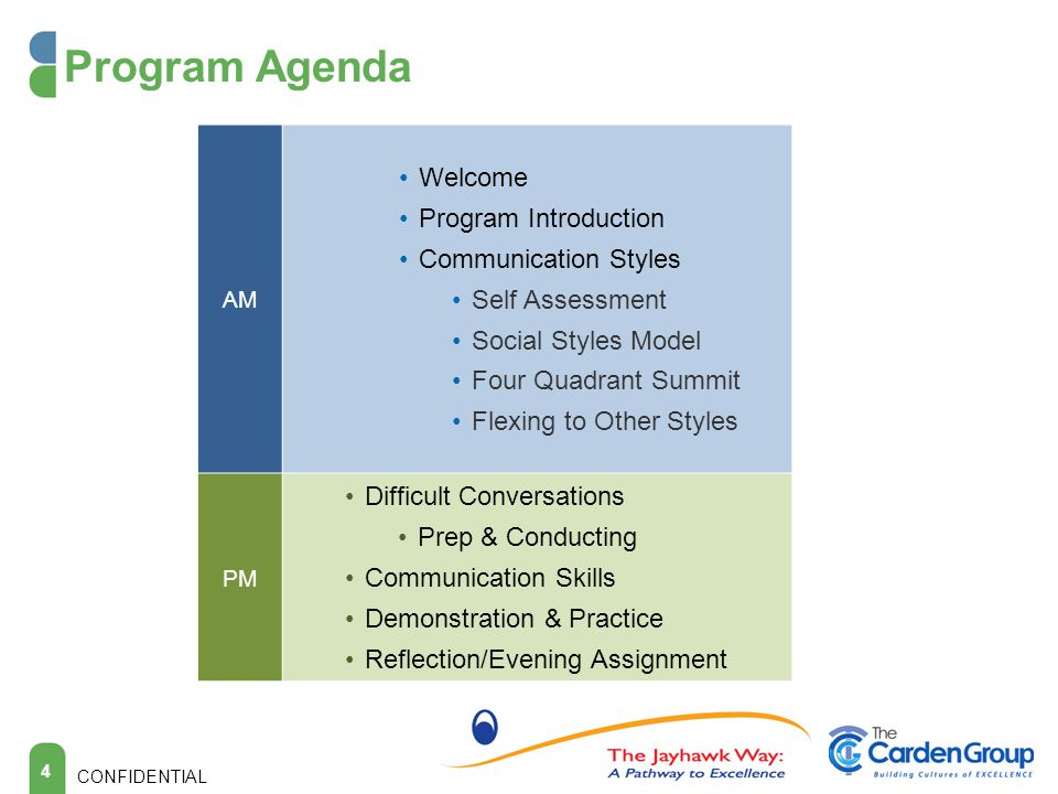 Program Agenda Welcome Program Introduction Communication Styles