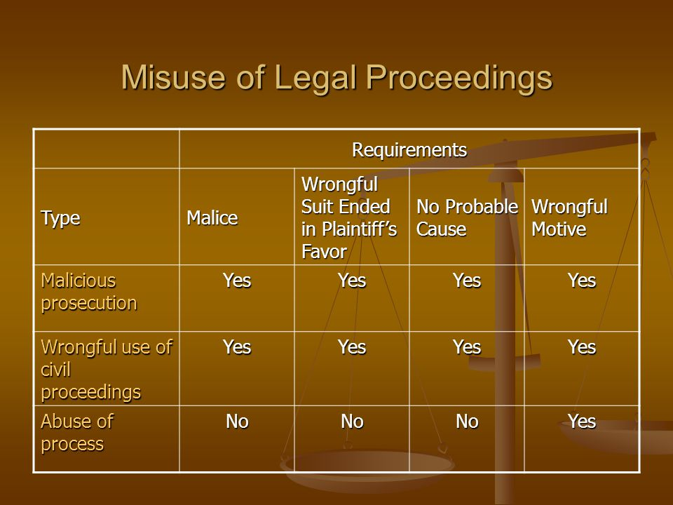Misuse of Legal Proceedings