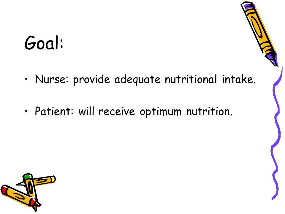 Goal: Nurse: provide adequate nutritional intake.