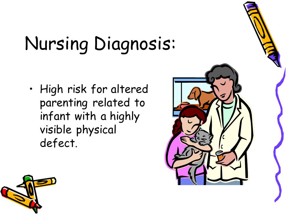 Nursing Diagnosis: High risk for altered parenting related to infant with a highly visible physical defect.