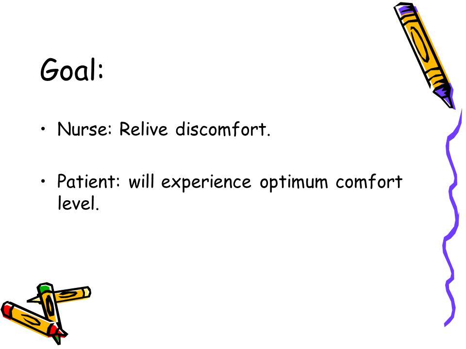Goal: Nurse: Relive discomfort.