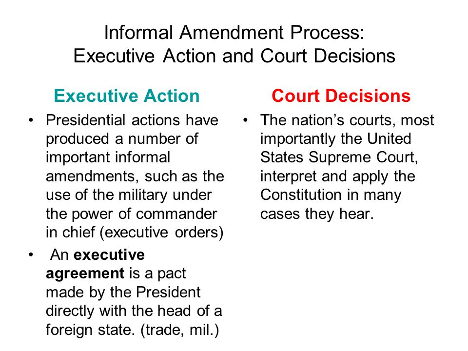 Informal Amendment Process: Executive Action and Court Decisions