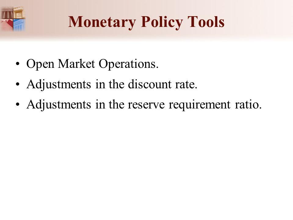 Monetary Policy Tools Open Market Operations.