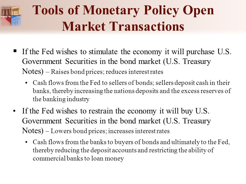 Tools of Monetary Policy Open Market Transactions