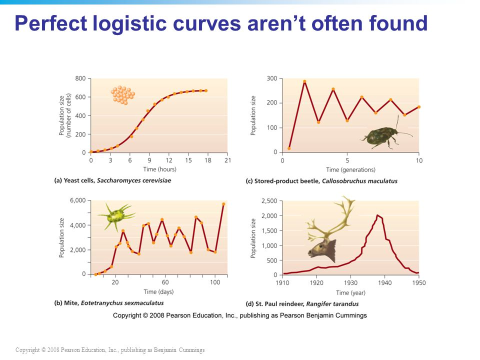 Perfect logistic curves aren't often found