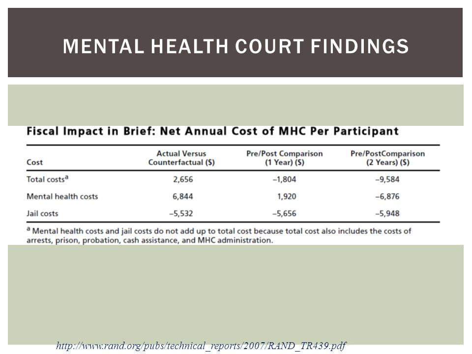 MENTAL Health court Findings