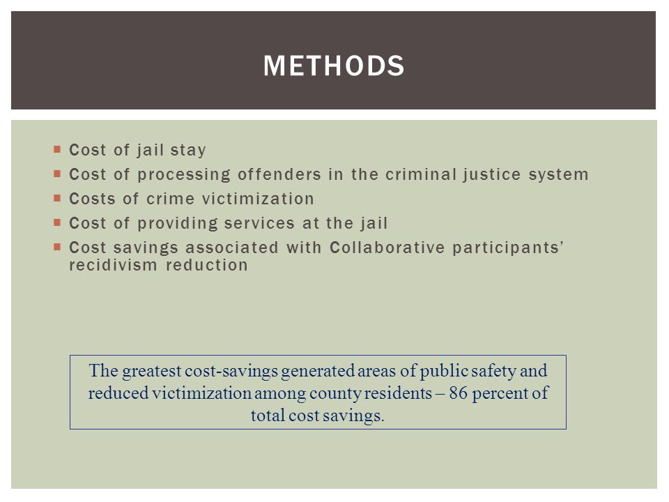 Methods Cost of jail stay. Cost of processing offenders in the criminal justice system. Costs of crime victimization.