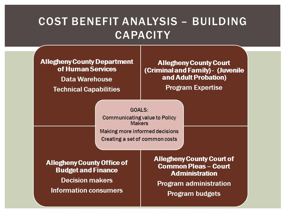Cost benefit analysis – building capacity