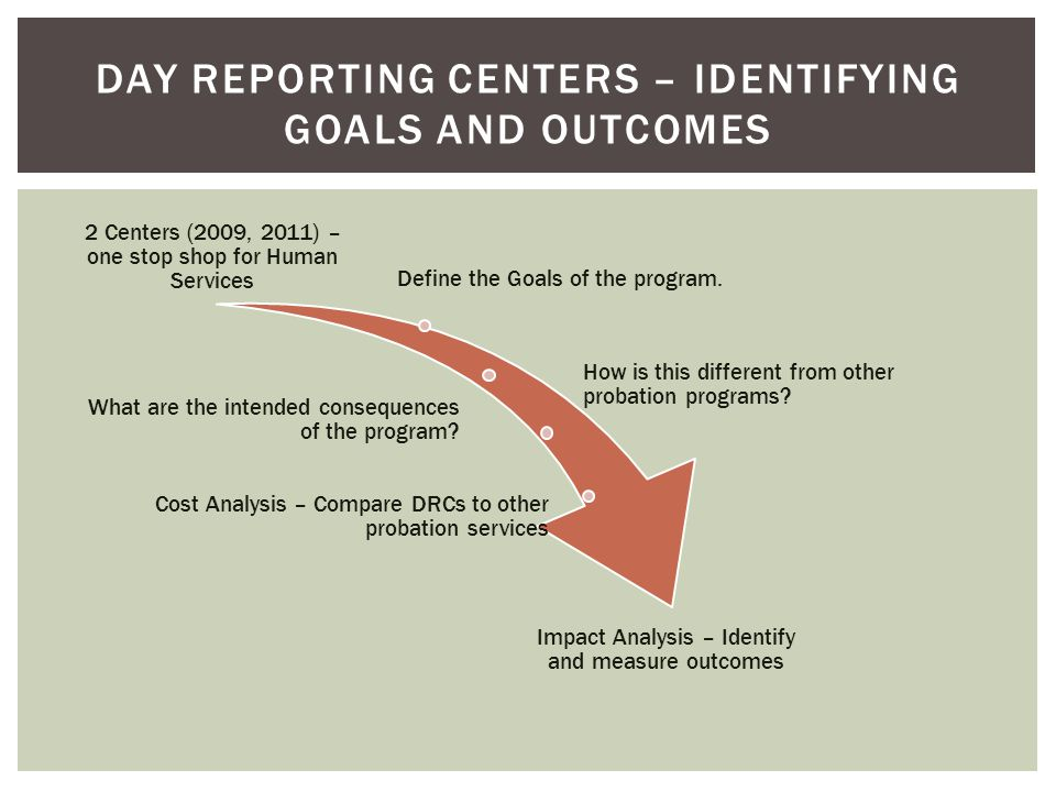 Day reporting centers – identifying goals and outcomes